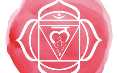 Chakra radice – Meditazione sul radicamento